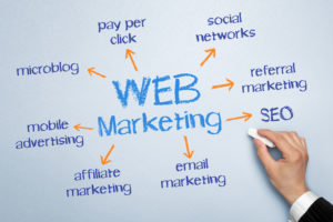 Why Your Law Firm Needs Internet-Based Marketing